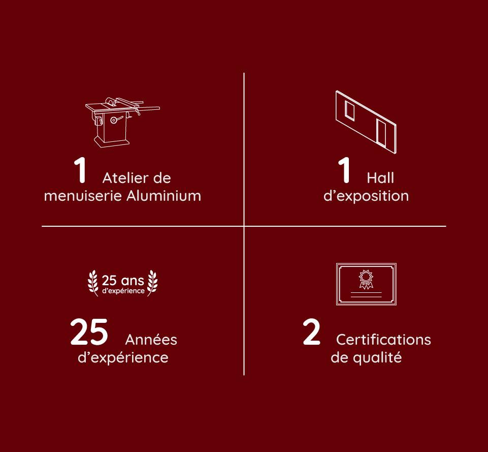 AMDP Aluminium Menuiserie entre Avignon et Carpentras 93235650df2